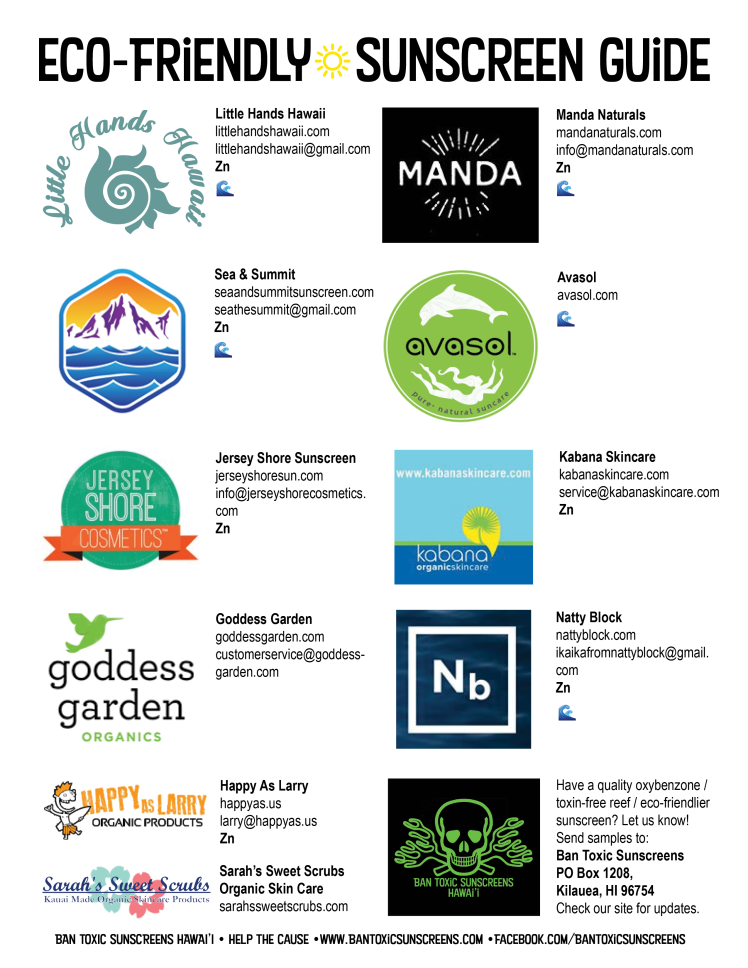 Eco Friendly Reef Safe Sunscreen Guide ban toxic sunscreens print pg12